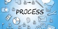 process renaixia